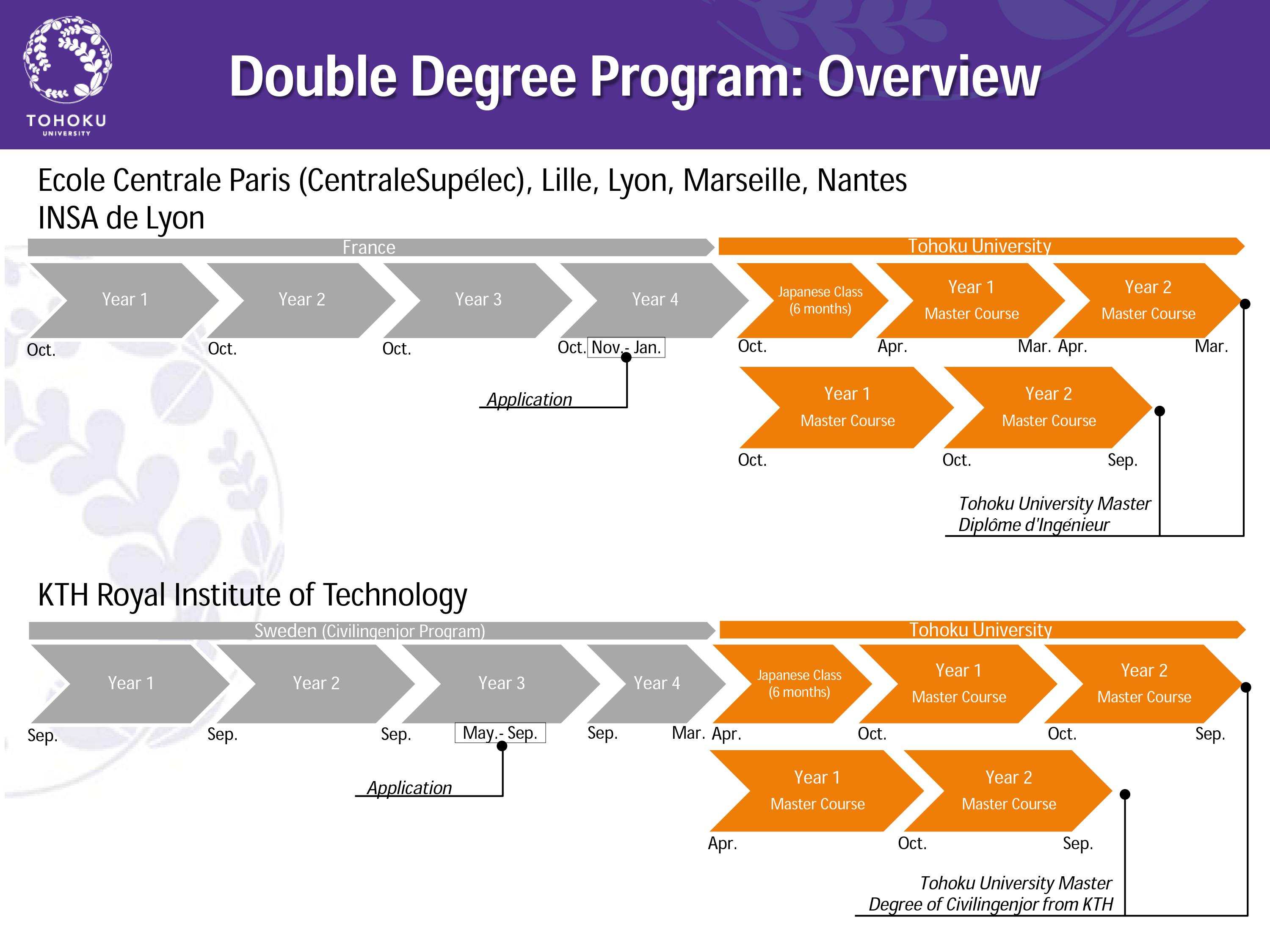 curriculum and instruction masters degree